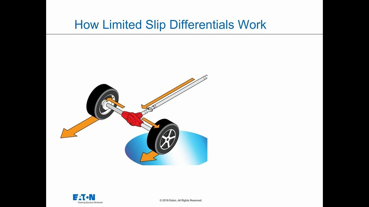 What is a limited slip differential