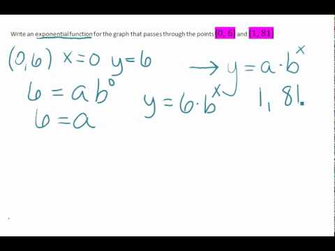 Writing Exponential Function given 2points