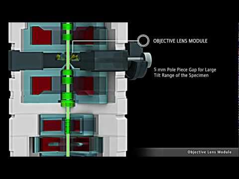 Video Journey Inside the FEI Titan Transmission Electron Microscope