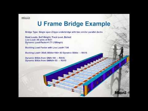 Railway Bridge Assessment   A Focus on U Frame Bridges