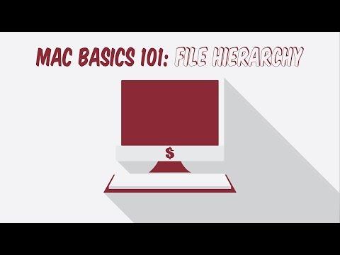 Mac Basics 101: File Structure