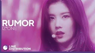 IZ*ONE (OT12 Version) - Rumor • Line Distribution - PakVim net HD
