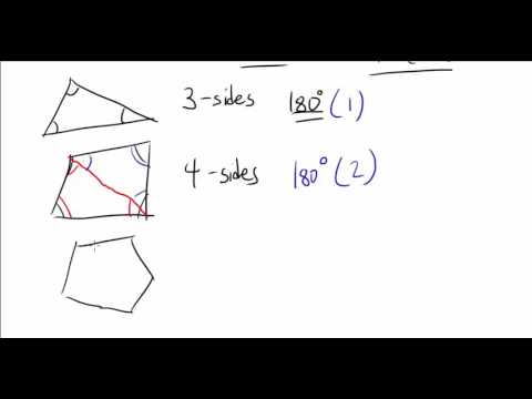 Prove: Sum of Interior Angles of Polygon is 180(n-2)