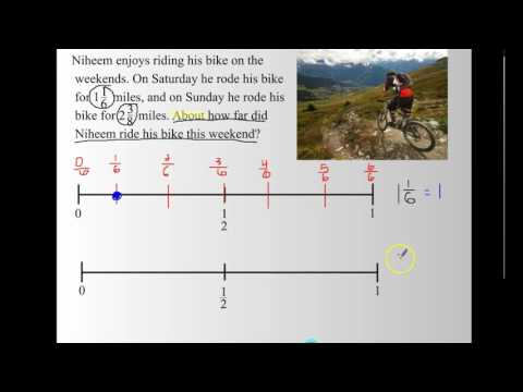 Estimate Fraction Sums and Differences