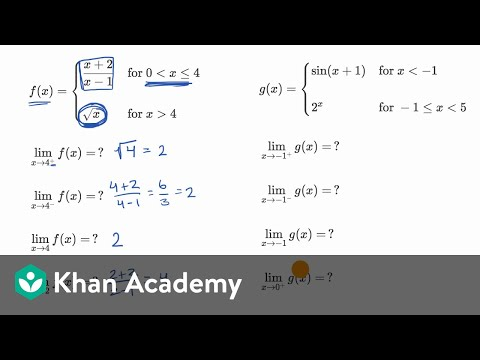 Examples finding limits for piecewise defined functions