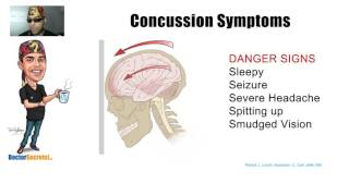 Concussion Tbi Symptoms And Danger Signs