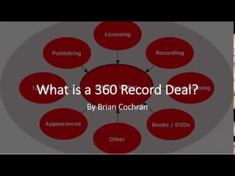 What is an 360 record deal?