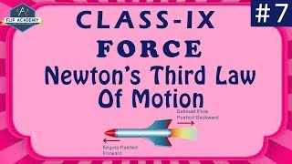 11 Chap 5 Laws Of Motion 04 Newton S Third Law Of Motion