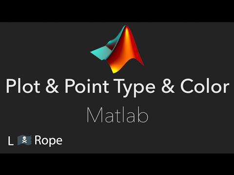 Plot and Point Type & Color in Matlab
