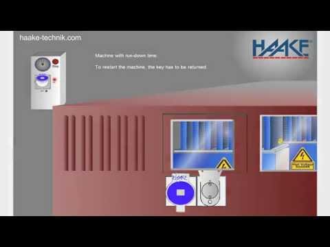 HST Door Interlocks for Safety of Machinery