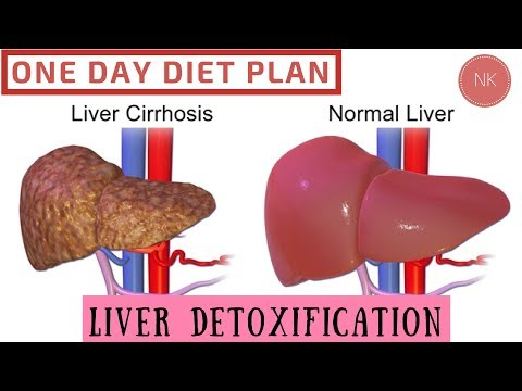 Liver Detox Diet | How You can Detoxify Your Liver (Hindi) | Diet for Liver | Nainja Kapoor
