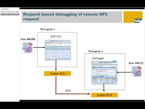 ABAP External Debugging - – Request-based Debugging of HTTP and RFC requests