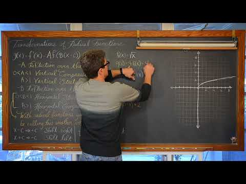 Transformations and Graphing Radical Functions 10 Examples Take 2