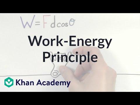 Work and the work-energy principle   Physics   Khan Academy
