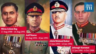 A Brief History of Pakistan's Army Chiefs