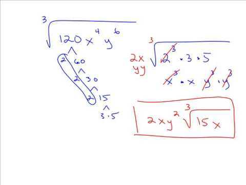 7.2 Multiplying and dividing radical expressions