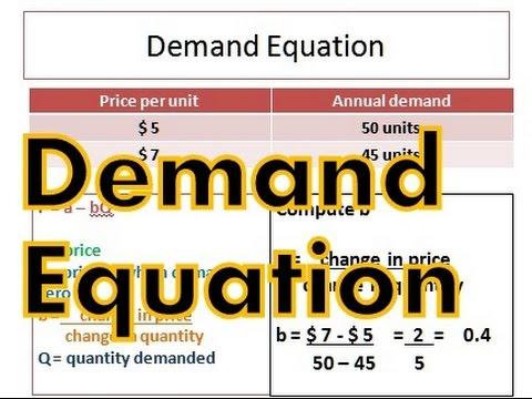 Demand Equation - How to obtain demand equation for product
