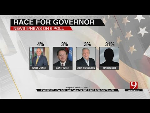 News 9 Poll Shows Tight Race For GOP Gubernatorial Nomination