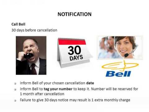 Switch from Bell Mobility to Wind Mobile