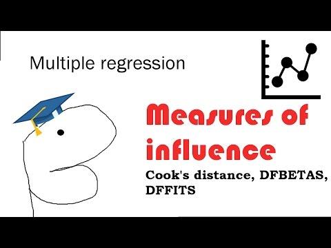 Influential points - Cook's distance, DFFITS, DFBETAS