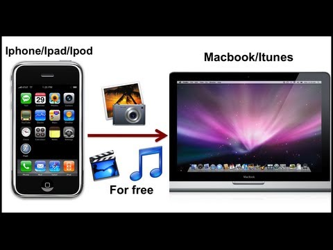 how to transfer music /ebooks from iphone / ipad / itouch to macbook / itunes