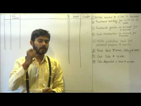 JOURNAL ENTRIES PRACTISE OF SIMPLE TRANSACTIONS 2017 2018