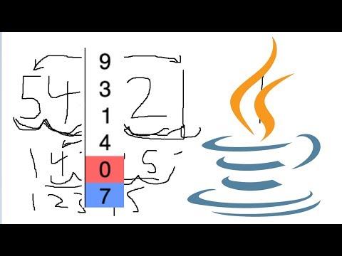 Selection Sort Algorithm Tutorial   Beginner Java