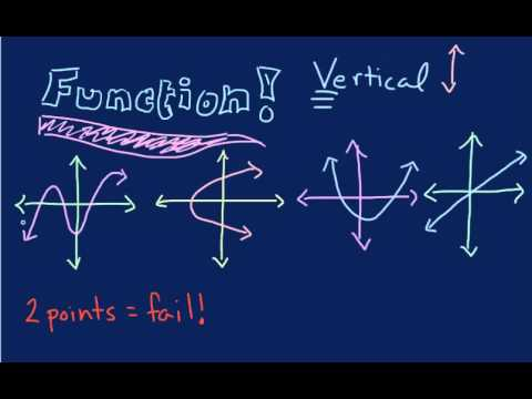 Algebra - Introduction to Functions - Vertical Line Test