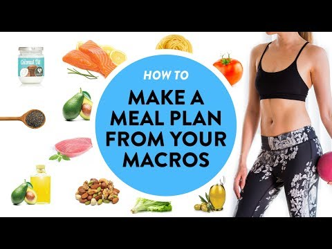 Create A Meal Plan For Weight Loss, Muscle Gain, or Maintenance