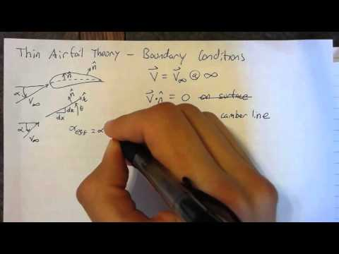 Thin Airfoil Theory - Boundary Conditions