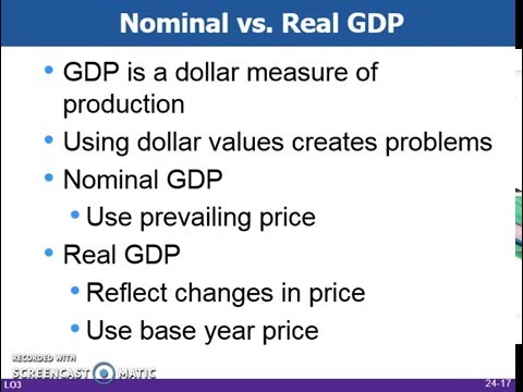 Ch. 24-Part 3: Nominal vs. Real