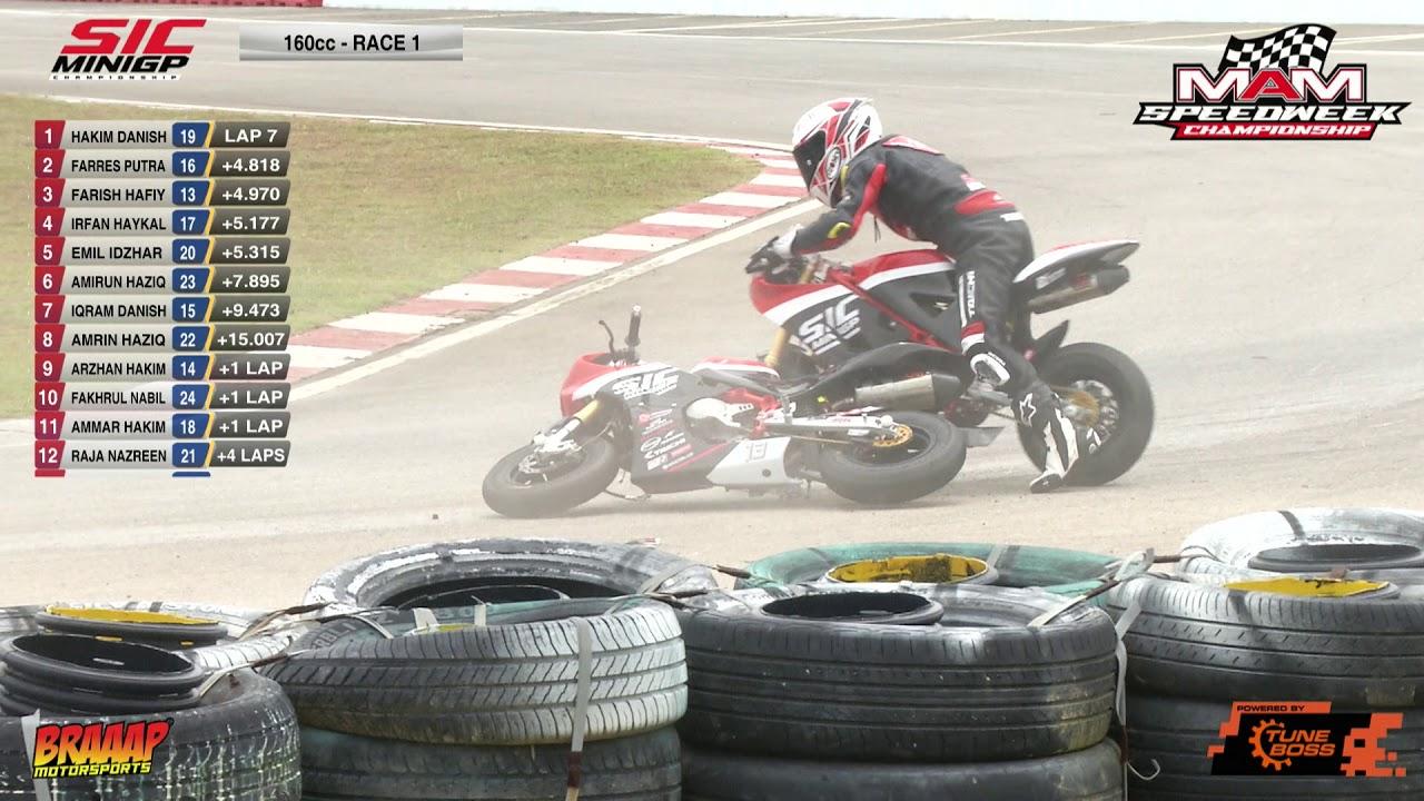 Race 1 160cc: Full Race | Pusingan 2: Litar Antarabangsa Kart Sepang | 2020 SIC MiniGP Championship