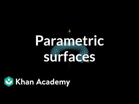 Parametric surfaces   Multivariable calculus   Khan Academy