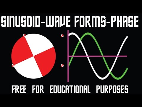Sinusoid - Wave-form - Phase Difference - 90 Degrees to 360 degrees