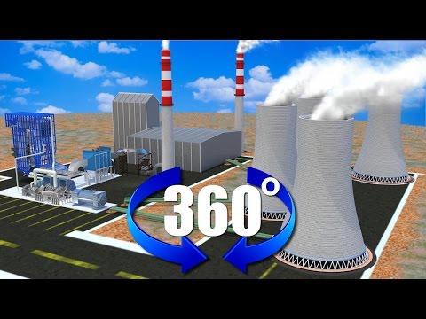 Power plant | Virtual Reality Tour (360°), Animation