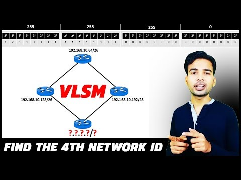 VLSM SUBNETTING Tutorial with an example | Part 2 | Find the Network ID, Subnet Mask & CIDR Value