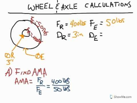 POE - Wheel & Axle Calculation