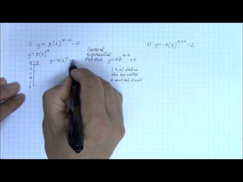 IH 014 Part 1  Graph Exponential Functions