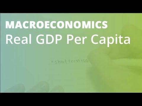 Real GDP Per Capita | Macroeconomics