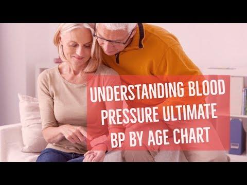 Understanding Blood Pressure - Ultimate BP by Age Chart