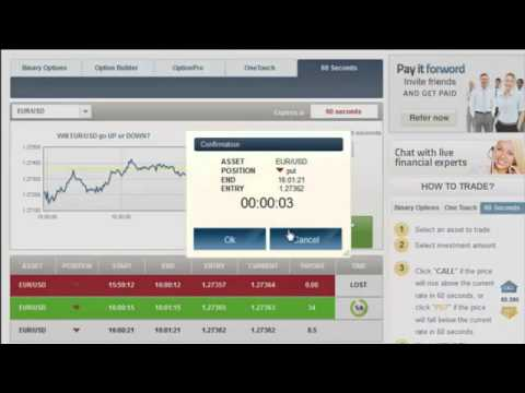 Make Money Fast Online - Easy Money in 60 Seconds Trading Binary Options
