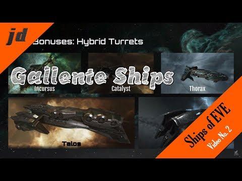 Download Core Course | Gallente Ships