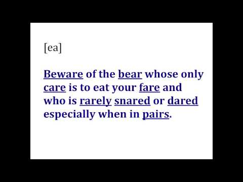 FREE British accent lesson: VOWELS - - - - - Diphthongs (Double Vowel Sounds) ✔