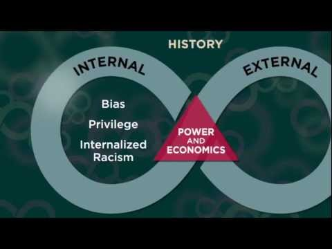 Cracking the Codes: The System of Racial Inequity Trailer