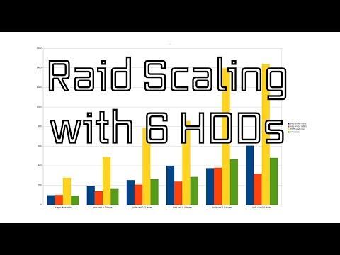 Setting up a Bootable 6 Drive RAID 0 and RAID Benchmarks