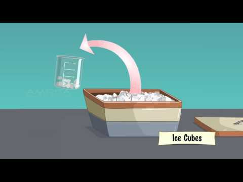 Melting Point of Ice - MeitY OLabs