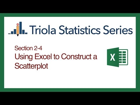 Excel Section 2-4: Using Excel to Construct a Scatterplot