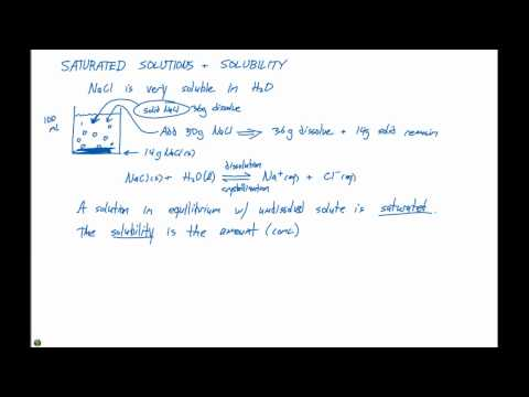 13.2 Saturated Solutions and Solubility