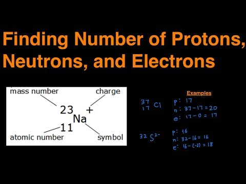 How to Determine Number of Protons, Neutrons, and Electrons. Step by Step with Examples