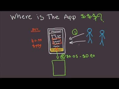 How Apps Make Money?